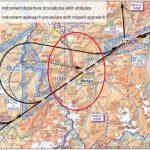 Info für Streckenflüge im Unterwallis